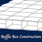 Baffle Box Construction